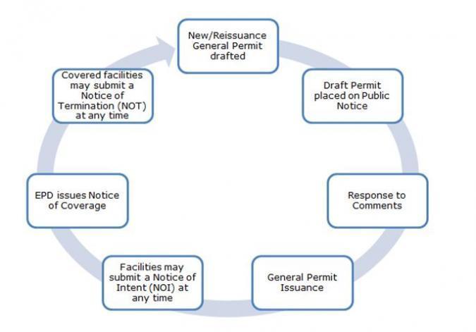 GP Infographic_0.JPG