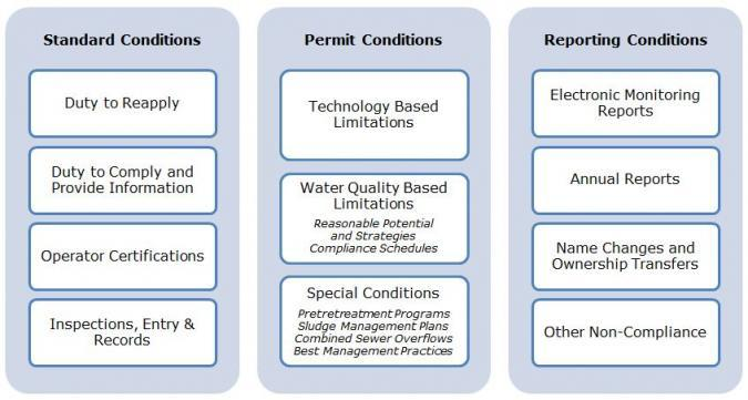 Permit Requirement Infographic_0.JPG