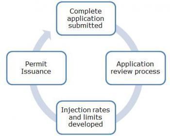 Process for UIC_0.JPG